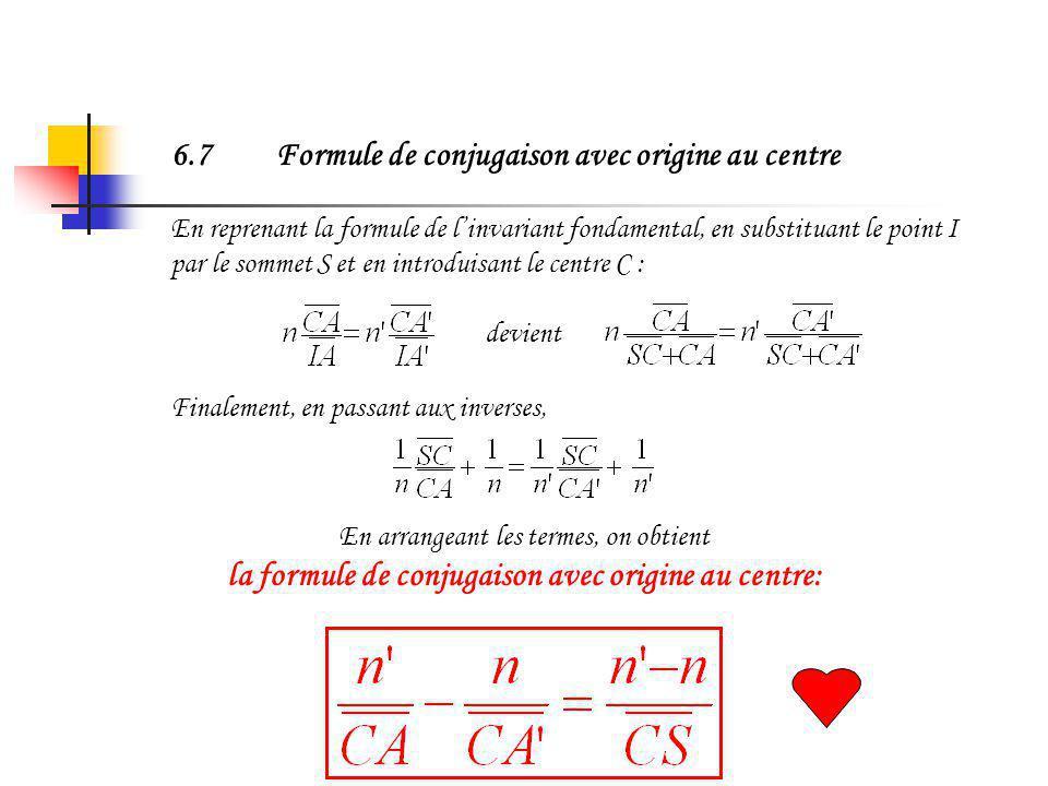 6.6Formule de conjugaison du dioptre plan Le dioptre plan est obtenu à partir du dioptre sphérique en prenant un rayon de courbure infini. Dans ce cas
