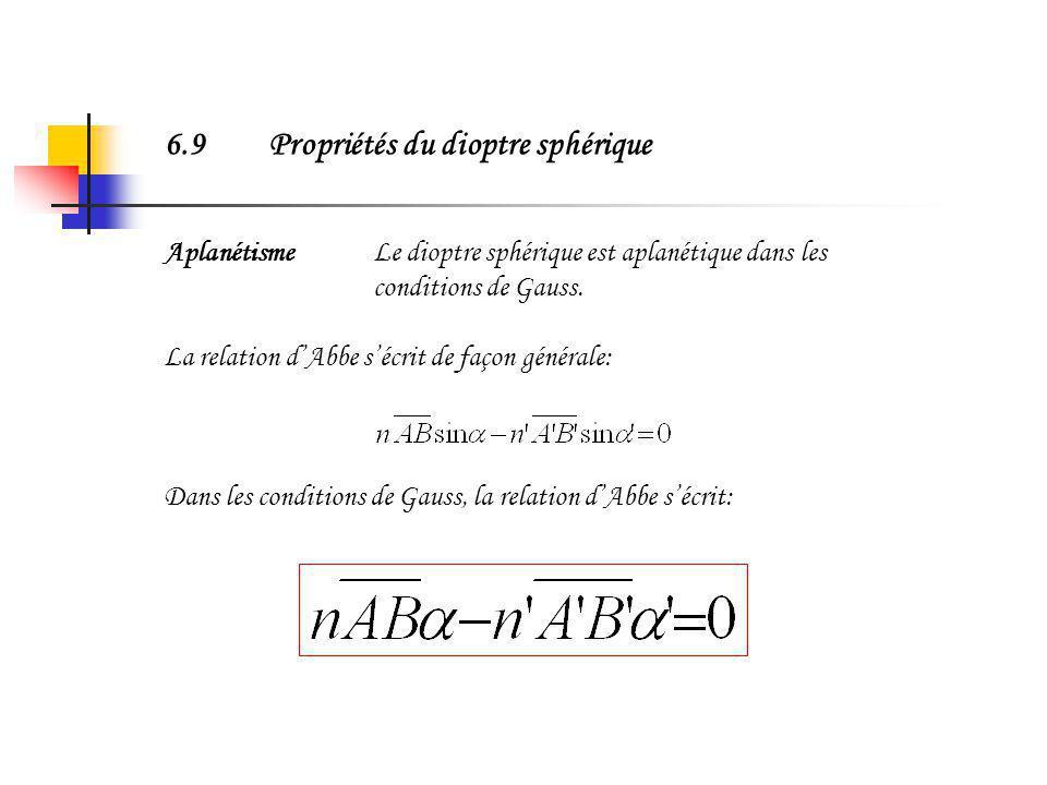 6.8Foyers objet et image du dioptre sphérique Le foyer objet F est conjugué dune image rejetée à linfini. La formule de conjugaison devient: soit fina
