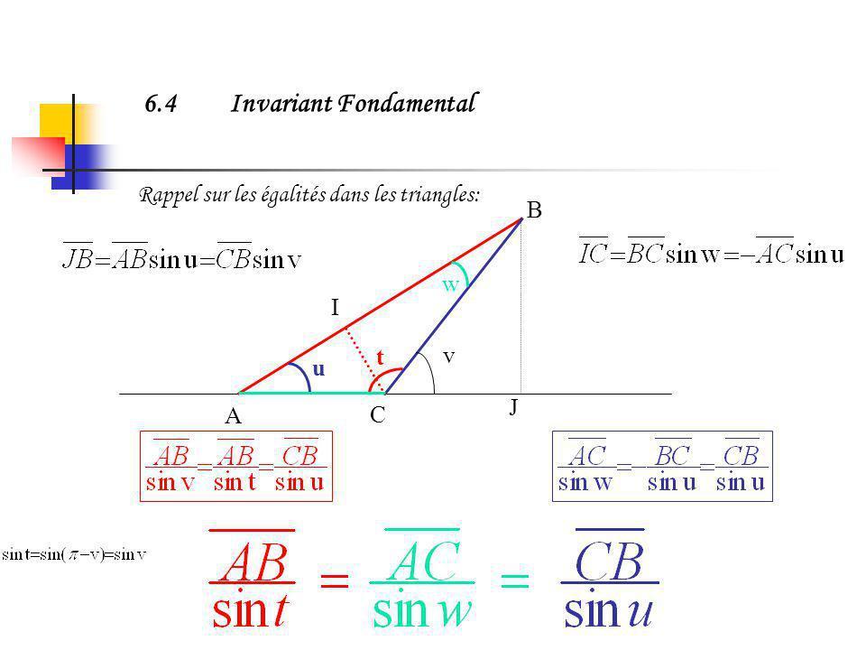 6.3Définitions du dioptre sphérique D(S, C, n, n) Sommetintersection de laxe optique et de la surface du dioptre. n n S C Centre de courbure Axe Optiq