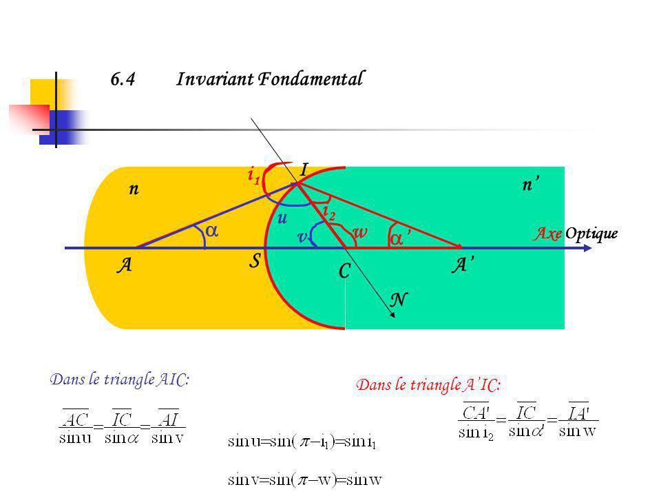6.4Invariant Fondamental Rappel sur les égalités dans les triangles: B A C u I J v w t