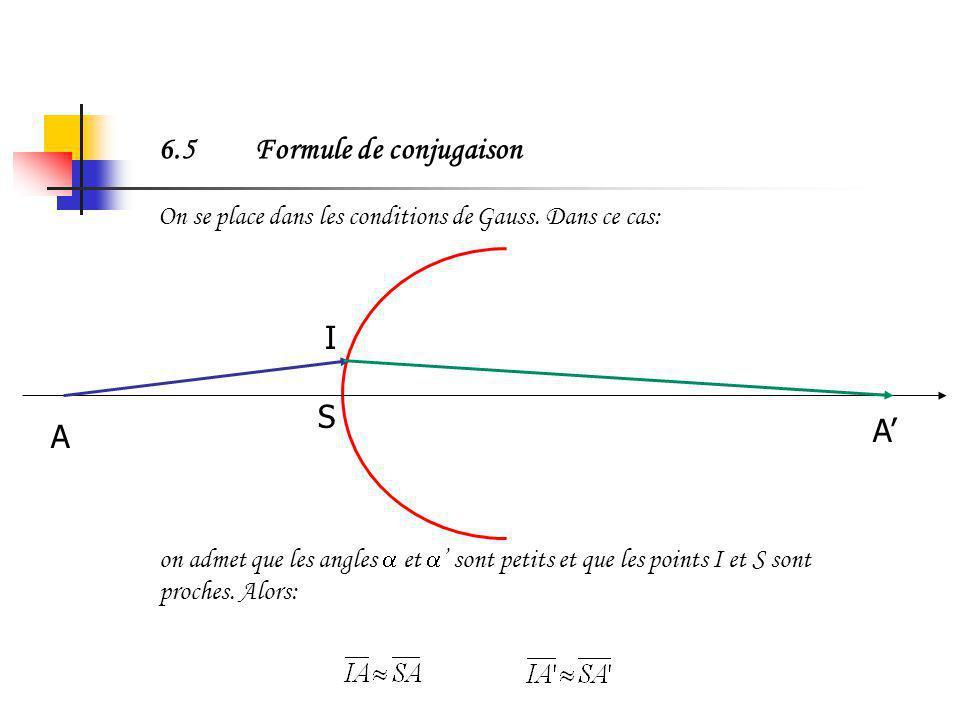 Finalement, Avec la loi de Snell-Descartes, la combinaison des deux relations sécrit, Cette relation, appelée invariant fondamental, se met sous la fo