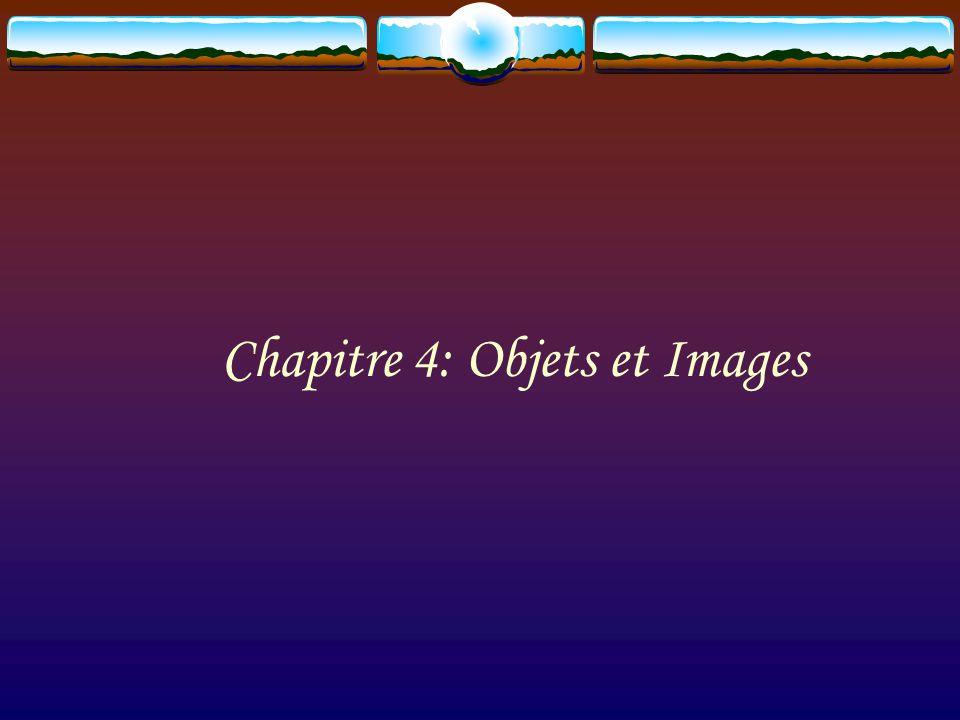 Si les rayons convergent au point image A, limage est dite réelle.