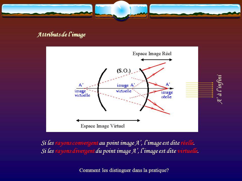 Si les rayons divergent du point objet A, lobjet est dit réel. Si les rayons convergent au point objet A, lobjet est dit virtuel. Attributs de lobjet