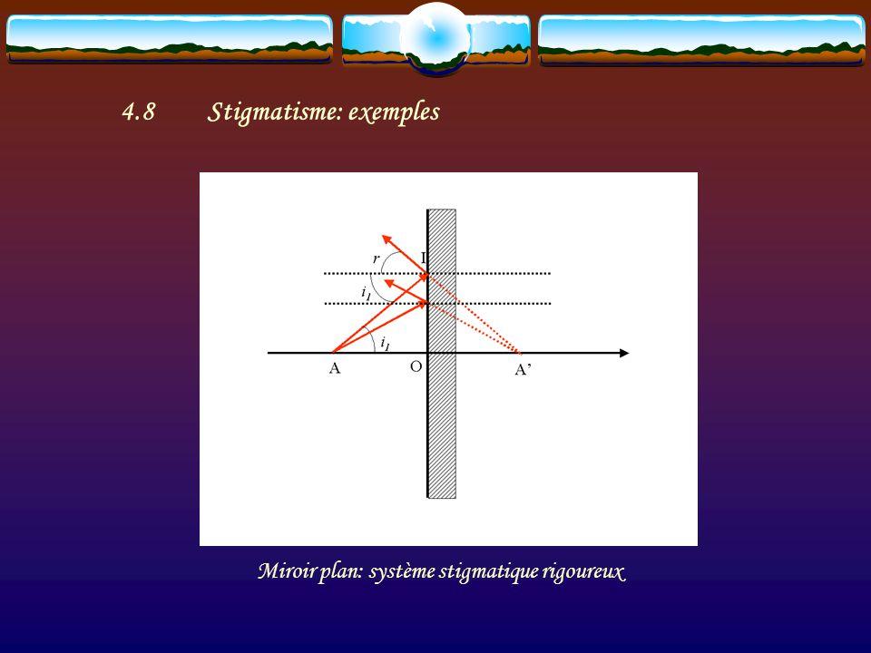 4.7Stigmatisme approché De nombreux systèmes optiques ne présentent pas la condition de stigmatisme rigoureux. Les rayons issus du point A et émergean