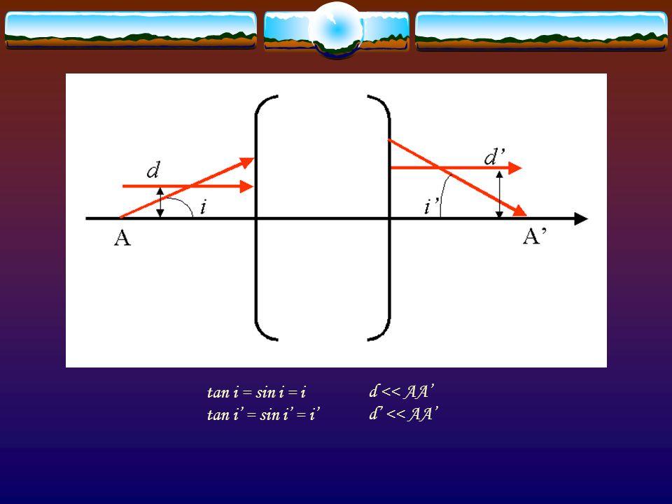 4.9Condition de Gauss La condition de stigmatisme rigoureux nétant pas atteinte pour beaucoup de systèmes optiques, on se contente le plus souvent de