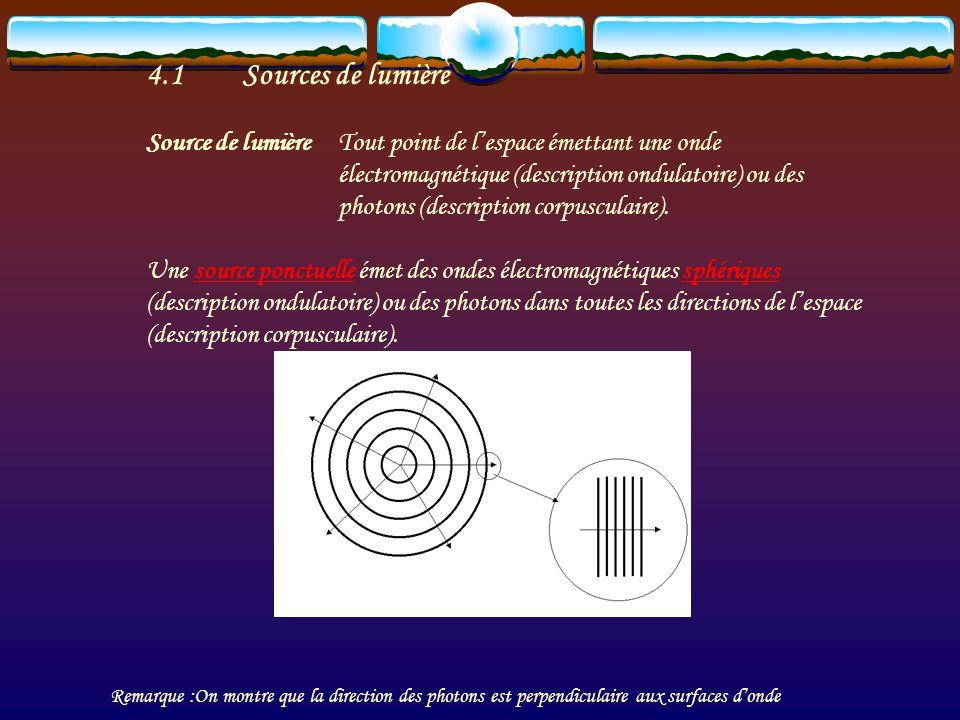 4.1Sources de lumière Source de lumièreTout point de lespace émettant une onde électromagnétique (description ondulatoire) ou des photons (description corpusculaire).