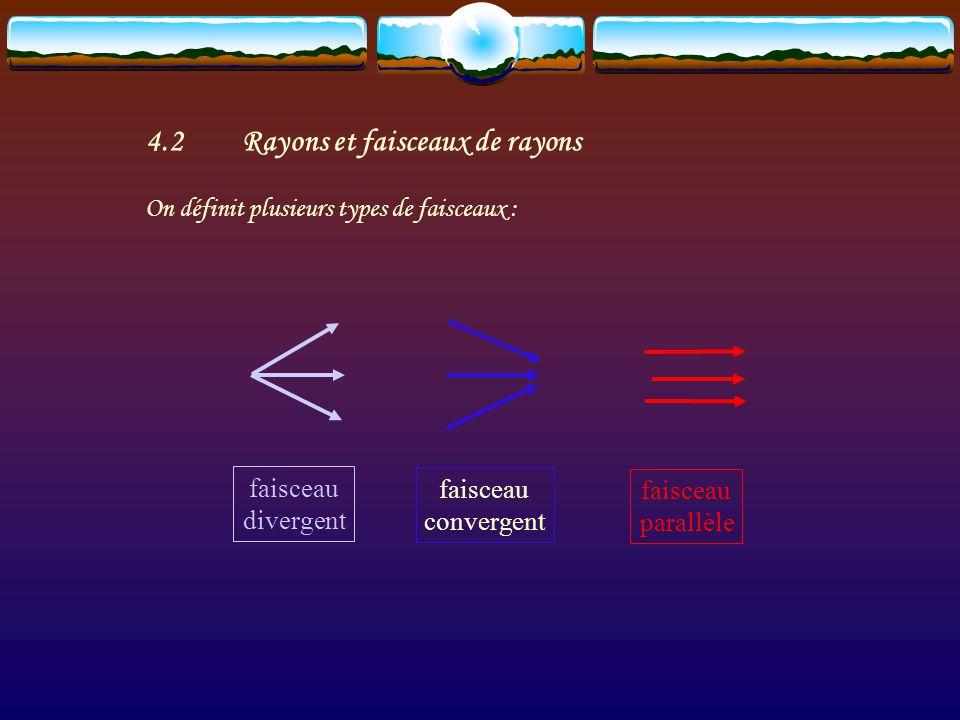 Une source étendue est une source de lumière formée par un ensemble de sources ponctuelles (par exemple le soleil). On simplifie souvent le formalisme