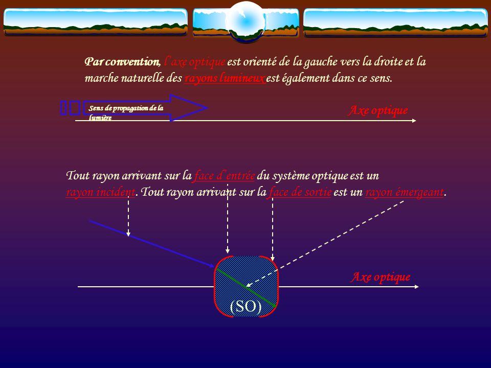 Par convention, laxe optique est orienté de la gauche vers la droite et la marche naturelle des rayons lumineux est également dans ce sens.