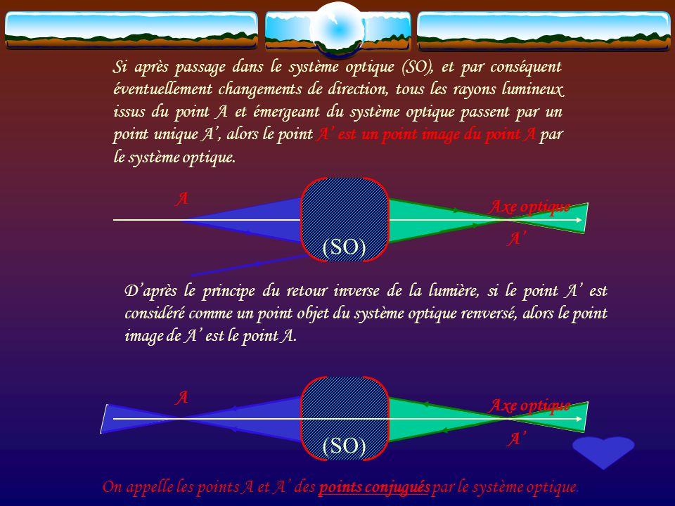 A A Daprès le principe du retour inverse de la lumière, si le point A est considéré comme un point objet du système optique renversé, alors le point image de A est le point A.