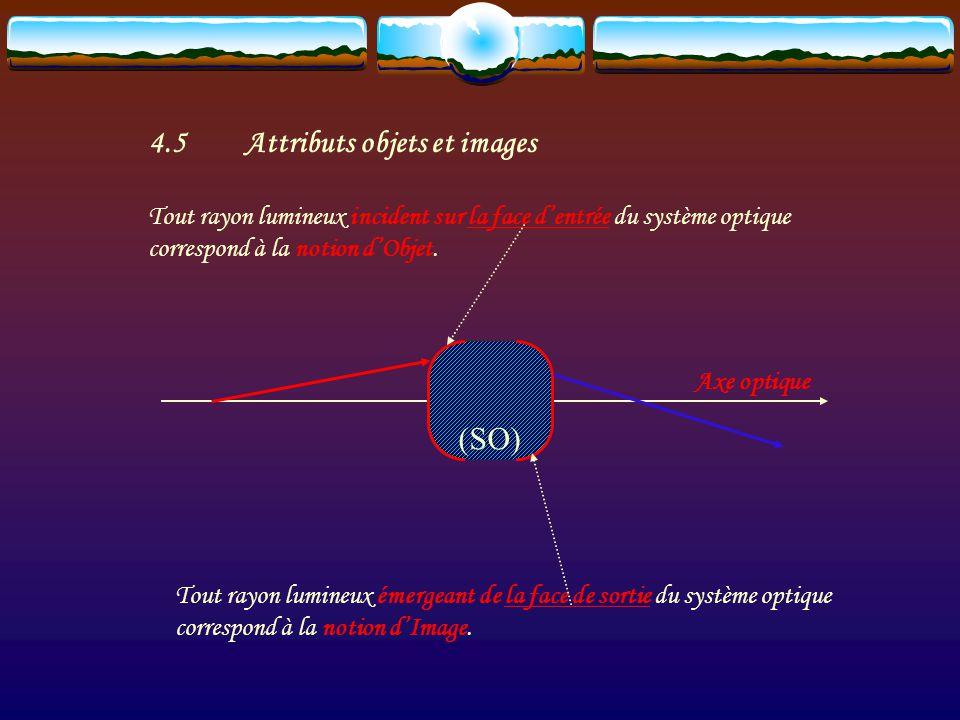4.5Attributs objets et images Tout rayon lumineux incident sur la face dentrée du système optique correspond à la notion dObjet.