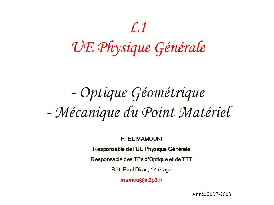 - Optique Géométrique - Mécanique du Point Matériel H.