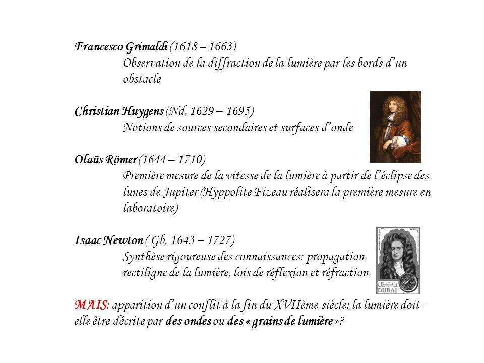 Nd, 1580-1626 1.4Ere Moderne 1621Willebrod Snell, connu après sa mort grâce à Huygens 1637 René Descartes (Fr, 1596 – 1650) Les lois de réflexion et d