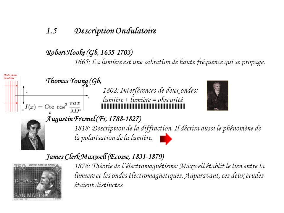 Francesco Grimaldi (1618 – 1663) Observation de la diffraction de la lumière par les bords dun obstacle Christian Huygens (Nd, 1629 – 1695) Notions de