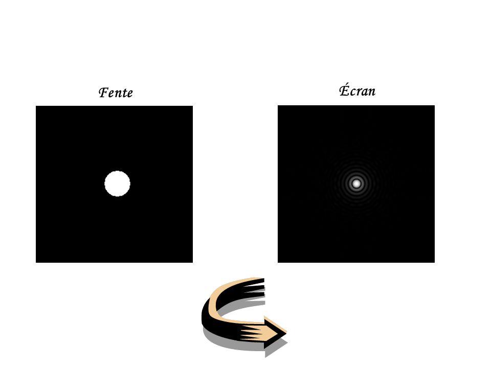 1.5Description Ondulatoire Robert Hooke (Gb, 1635-1703) 1665: La lumière est une vibration de haute fréquence qui se propage. Thomas Young (Gb, 1802: