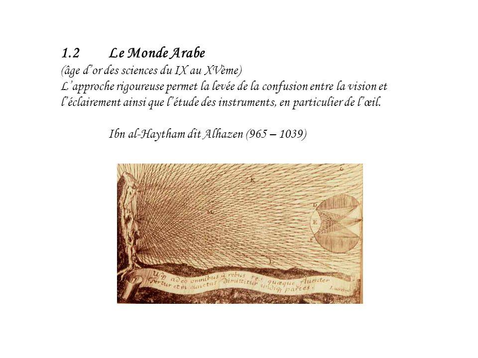 1.2Le Monde Arabe (âge dor des sciences du IX au XVème) Lapproche rigoureuse permet la levée de la confusion entre la vision et léclairement ainsi que létude des instruments, en particulier de lœil.