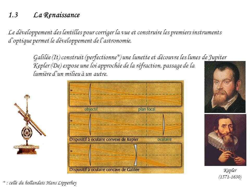 1.3La Renaissance Le développement des lentilles pour corriger la vue et construire les premiers instruments doptique permet le développement de lastronomie.