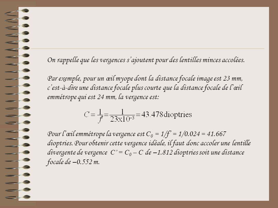 La myopie est corrigée en accolant à lœil une lentille divergente. F rétine