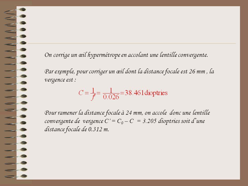 10.6Lhypermétropie Lœil hypermétrope est caractérisé par le fait que lœil forme au repos limage dun objet situé à linfini en arrière de la rétine. On