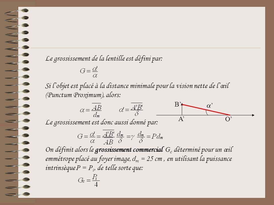 Le grossissement de la lentille est défini par: Si lobjet est placé à la distance minimale pour la vision nette de lœil (Punctum Proximum), alors: Le