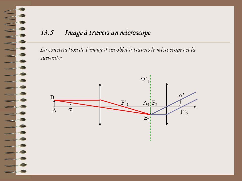 13.5Image à travers un microscope La construction de limage dun objet à travers le microscope est la suivante: A B A1A1 B1B1 F1F1 F2F2 1 F2F2