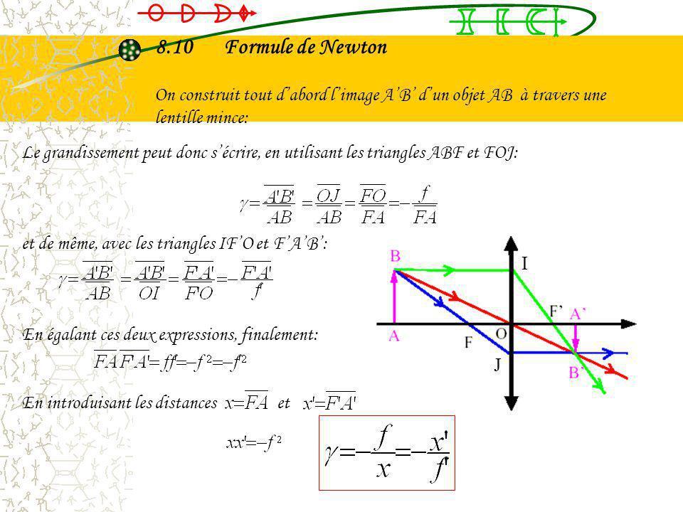 Tout faisceau issu du plan focal objet émerge en faisceau parallèle. Tout faisceau parallèle passe par un point du plan focal image.