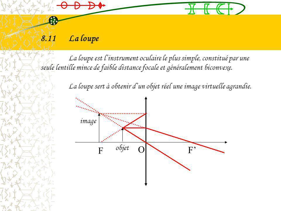 I J Le grandissement peut donc sécrire, en utilisant les triangles ABF et FOJ: et de même, avec les triangles IFO et FAB: En égalant ces deux expressi