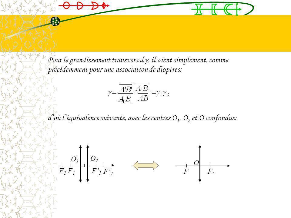 Applications à lassociations de deux lentilles minces de même centre optique Pour les relations de conjugaison de chacune des lentilles, appelées enco