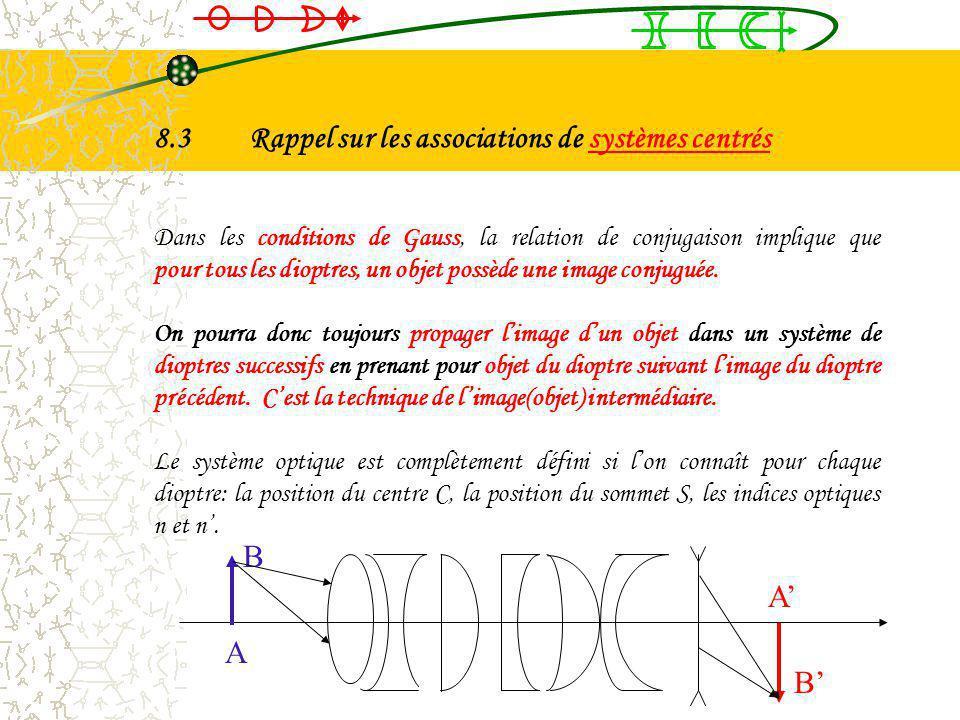 Biconvexe Plan Ménisque convexe convergent Biconcave Plan Ménisque concave divergent 8.2Exemples de lentilles minces Convergentes Divergentes