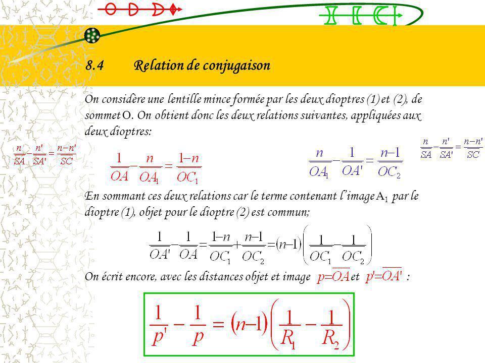 Le grandissement transversal sécrit : où AB est limage finale et AB lobjet initial. Il vient donc finalement: Pour N dioptres, cest-à-dire que : le gr