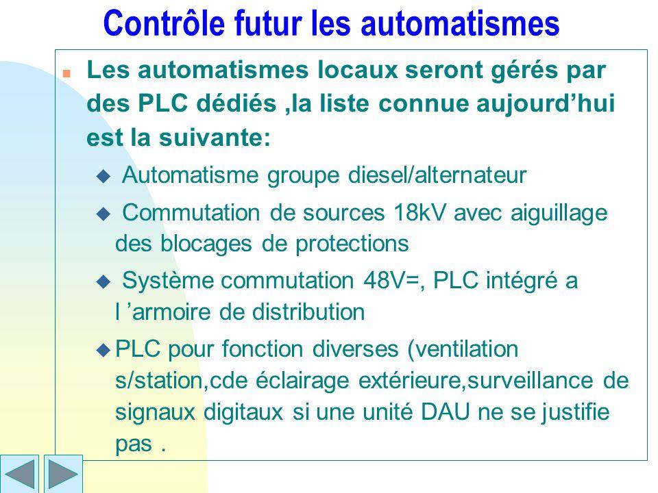 Contrôle futur les automatismes n Les automatismes locaux seront gérés par des PLC dédiés,la liste connue aujourdhui est la suivante: u Automatisme gr