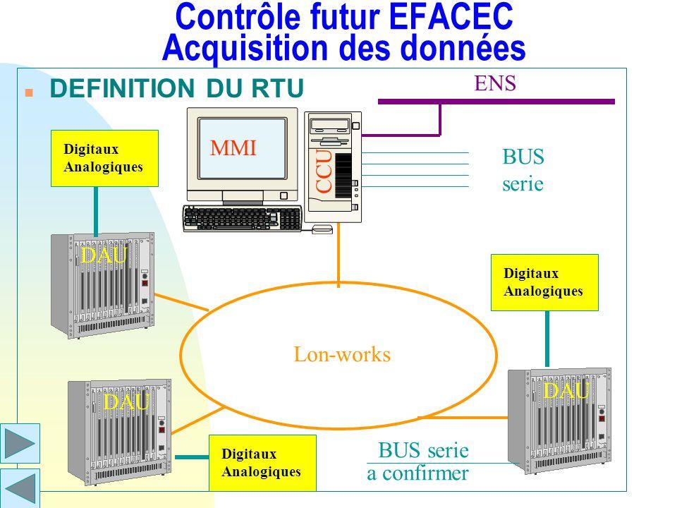 Contrôle futur EFACEC Acquisition des données n DEFINITION DU RTU MMI CCU DAU BUS serie Lon-works BUS serie a confirmer Digitaux Analogiques Digitaux