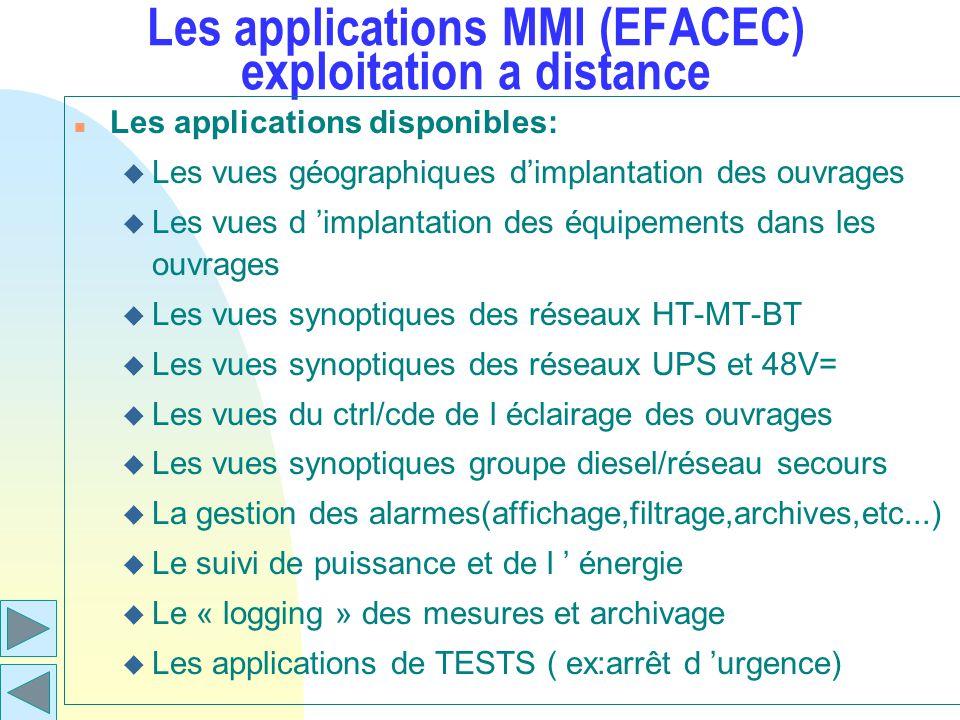 Les applications MMI (EFACEC) exploitation a distance n Les applications disponibles: u Les vues géographiques dimplantation des ouvrages u Les vues d