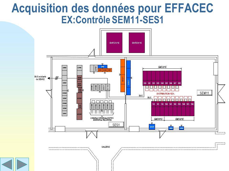 Acquisition des données pour EFFACEC EX:Contrôle SEM11-SES1