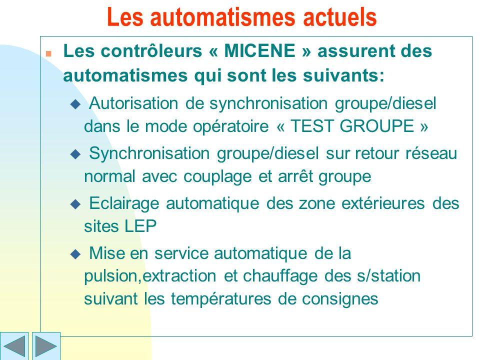 Les automatismes actuels n Les contrôleurs « MICENE » assurent des automatismes qui sont les suivants: u Autorisation de synchronisation groupe/diesel