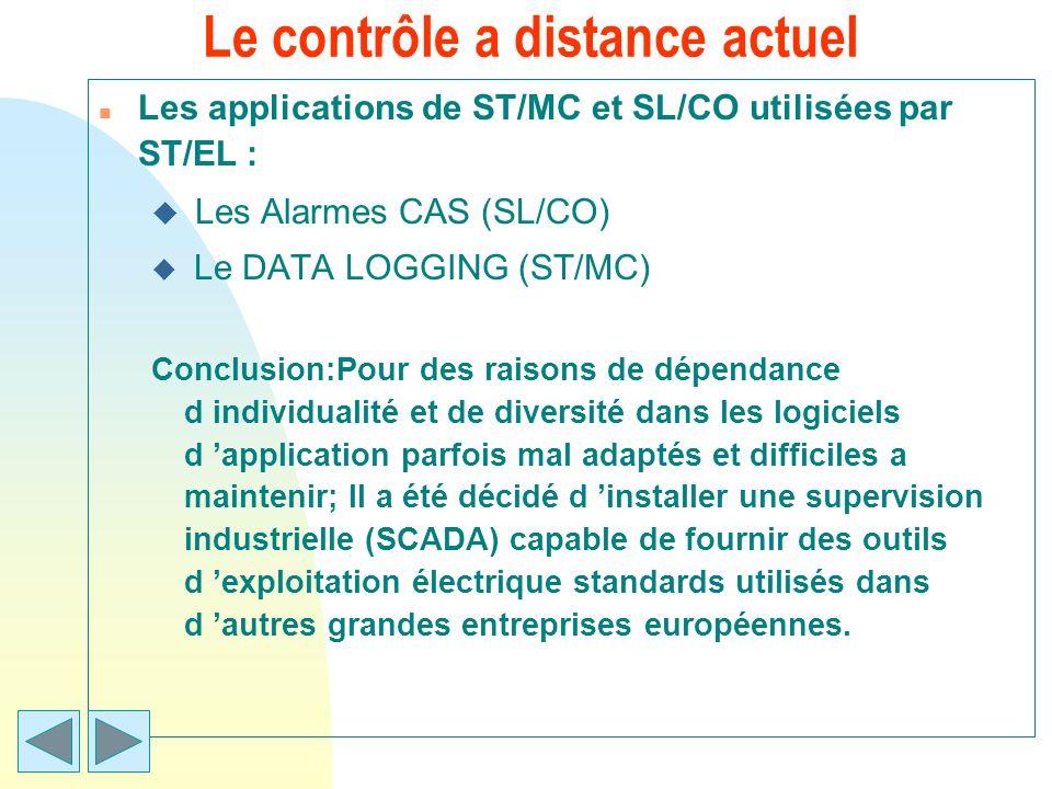 Le contrôle a distance actuel n Les applications de ST/MC et SL/CO utilisées par ST/EL : u Les Alarmes CAS (SL/CO) u Le DATA LOGGING (ST/MC) Conclusio