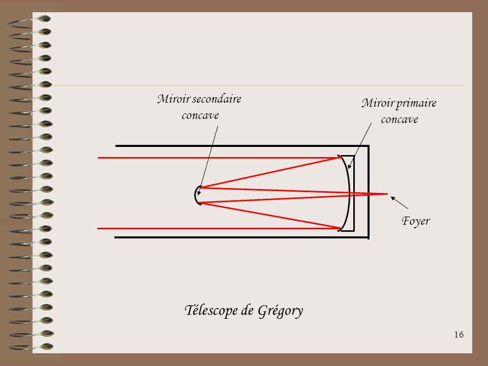 15 11.5Les télescopes Le télescope se distingue de la lunette par lutilisation dun miroir primaire à la place de lobjectif. Cette modification permet