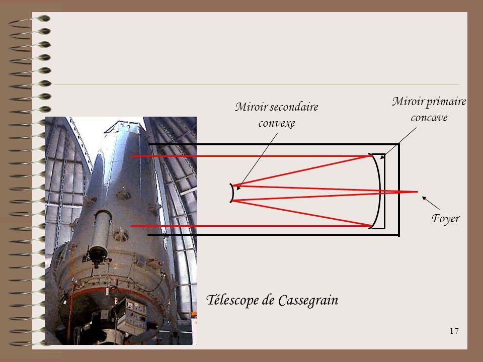 16 Télescope de Grégory Miroir primaire concave Miroir secondaire concave Foyer