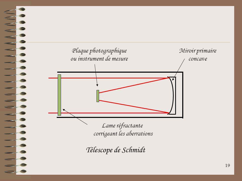 18 Télescope de Newton Foyer Miroir primaire concave Miroir secondaire plan (Pour les amateurs)