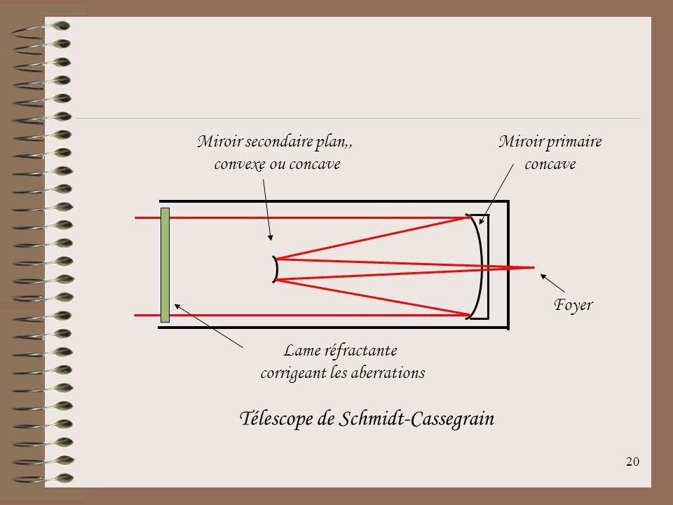 19 Télescope de Schmidt Miroir primaire concave Plaque photographique ou instrument de mesure Lame réfractante corrigeant les aberrations
