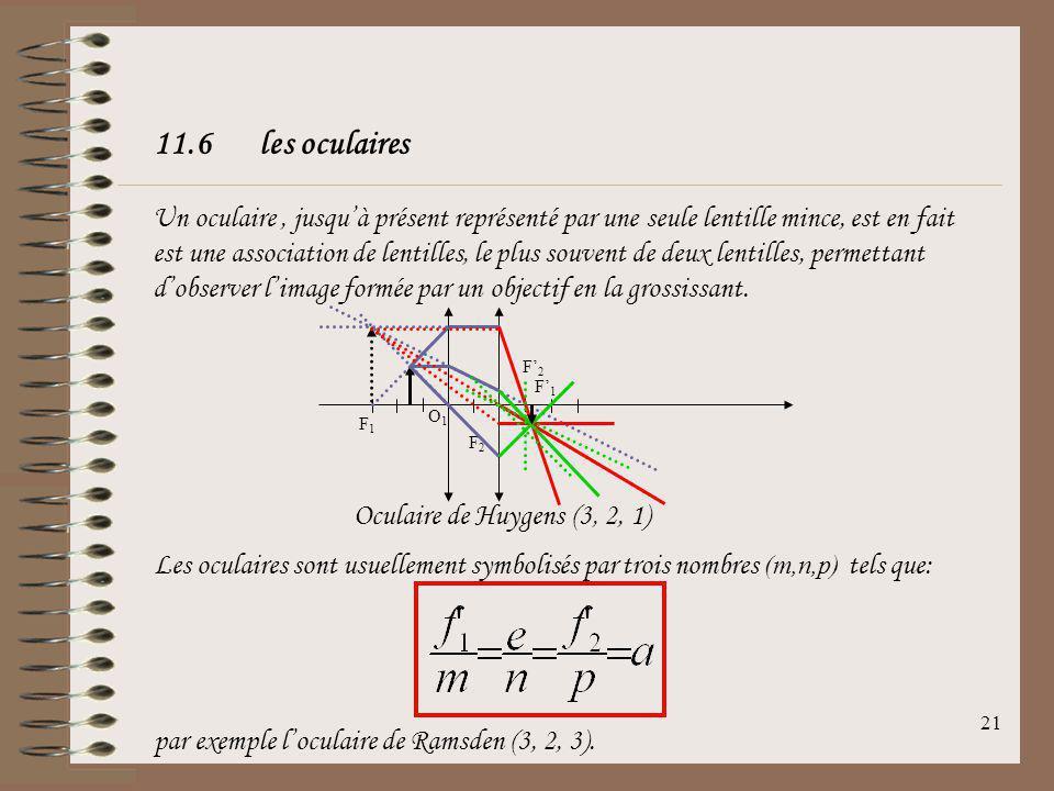 20 Télescope de Schmidt-Cassegrain Miroir primaire concave Miroir secondaire plan,, convexe ou concave Lame réfractante corrigeant les aberrations Foy