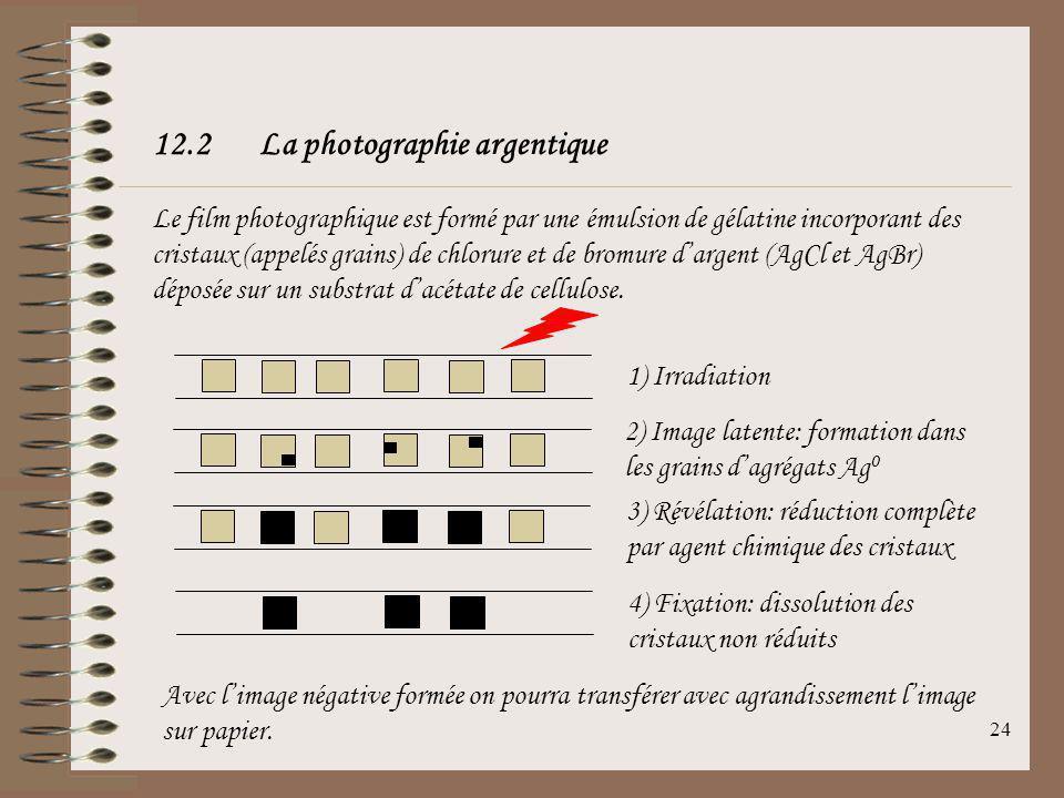 23 12.1Introduction Lobjectif photographique est un instrument optique ressemblant à lœil: ŒilObjectif -----------------------------------------------