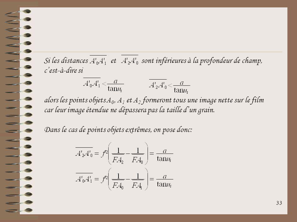 32 La profondeur de champ image est donnée par: où a est la taille des grains. On considère trois points objets de laxe optique, A 0, A 1 et A 2 et le
