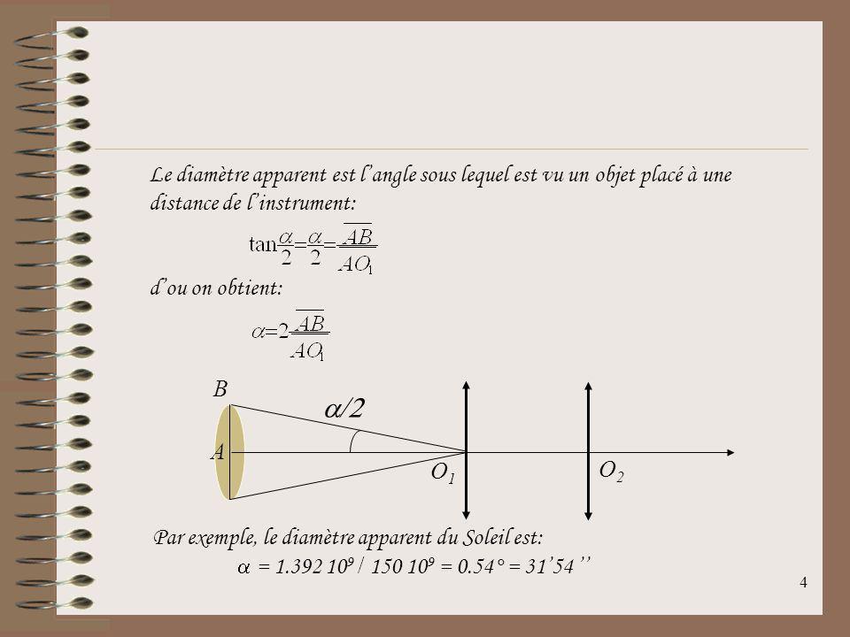 4 Le diamètre apparent est langle sous lequel est vu un objet placé à une distance de linstrument: dou on obtient: O1O1 A B O2O2 Par exemple, le diamètre apparent du Soleil est: = 1.392 10 9 / 150 10 9 = 0.54° = 3154