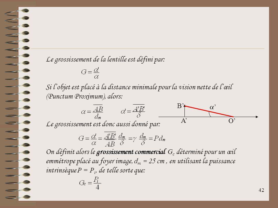 41 Le diamètre apparent de limage est: donc la puissance sécrit: On définit usuellement P i la puissance intrinsèque de la lentille car elle ne fait p
