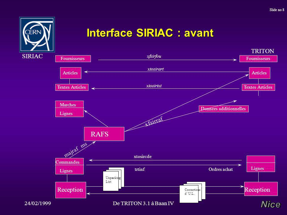 24/02/1999De TRITON 3.1 à Baan IV Slide no 8 Interface SIRIAC : avant u.l.