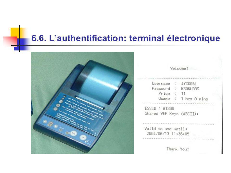 6.6. Lauthentification: terminal électronique