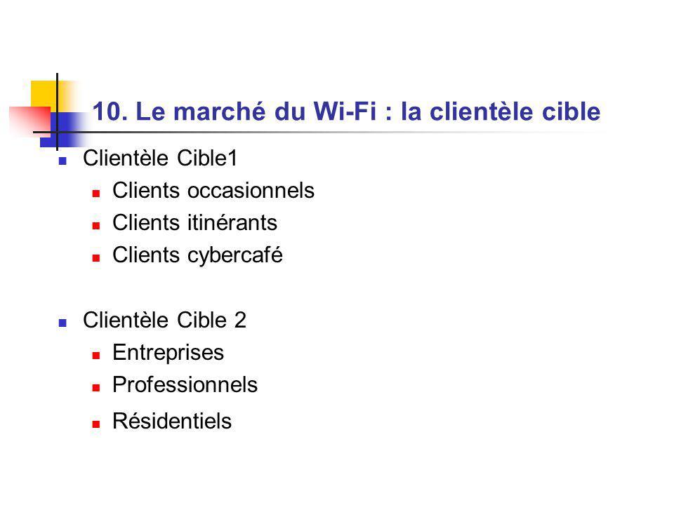 10. Le marché du Wi-Fi : la clientèle cible Clientèle Cible1 Clients occasionnels Clients itinérants Clients cybercafé Clientèle Cible 2 Entreprises P