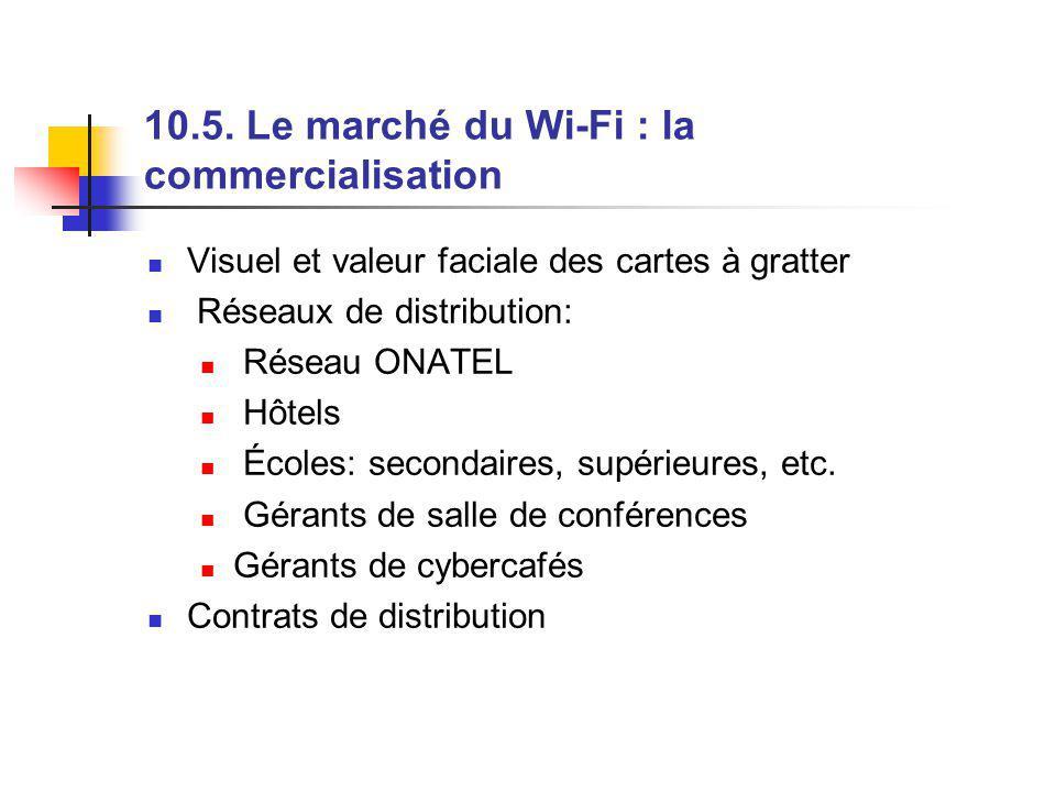 10.5. Le marché du Wi-Fi : la commercialisation Visuel et valeur faciale des cartes à gratter Réseaux de distribution: Réseau ONATEL Hôtels Écoles: se