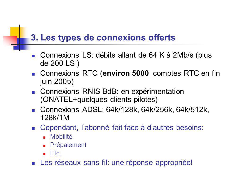 3. Les types de connexions offerts Connexions LS: débits allant de 64 K à 2Mb/s (plus de 200 LS ) Connexions RTC (environ 5000 comptes RTC en fin juin