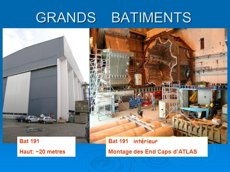 GRANDS BATIMENTS Bat 191 Haut: ~20 metres Bat 191 intérieur Montage des End Caps dATLAS
